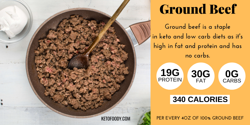 ground beef nutrition for keto ground beef recipes